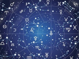 lucky mobile number with Horoscope